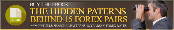 "BUY THE BOOK ""THE HIDDEN PATTERNS BEHIND 15 FOREX PAIRS"" AT AMAZON BOOKS"