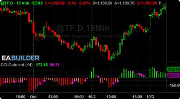 bitcoins gute oder schlechte investition handelssystem für pulsoptionen